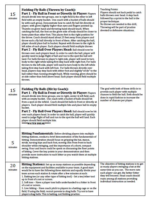 2 sample baseball plan