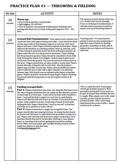 Sample baseball practice plan