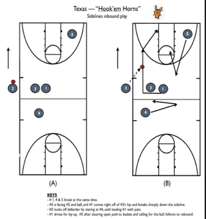 Texas play image