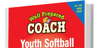 Youth Softball Practice Plans