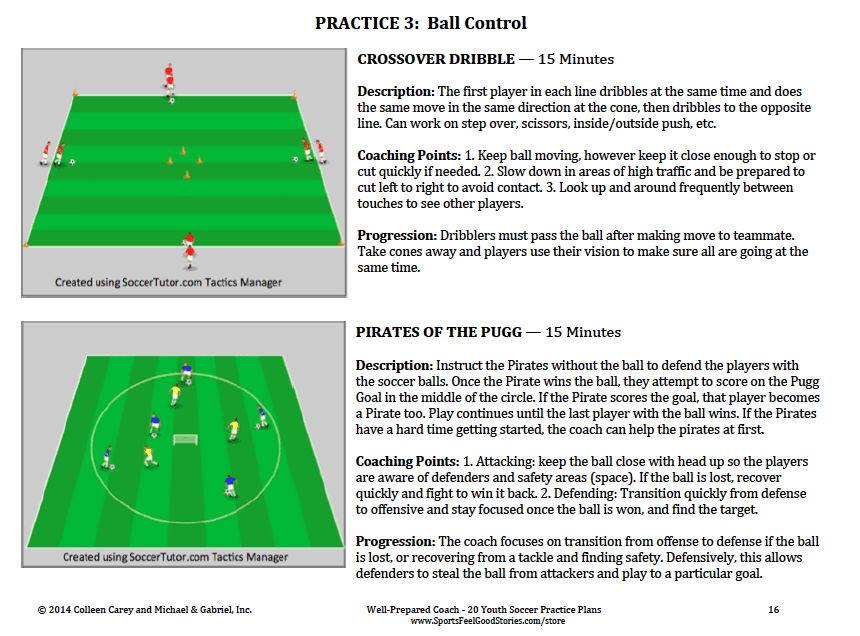Interactive Session Plans Academy Soccer Coach ASC. 37 Soccer ...