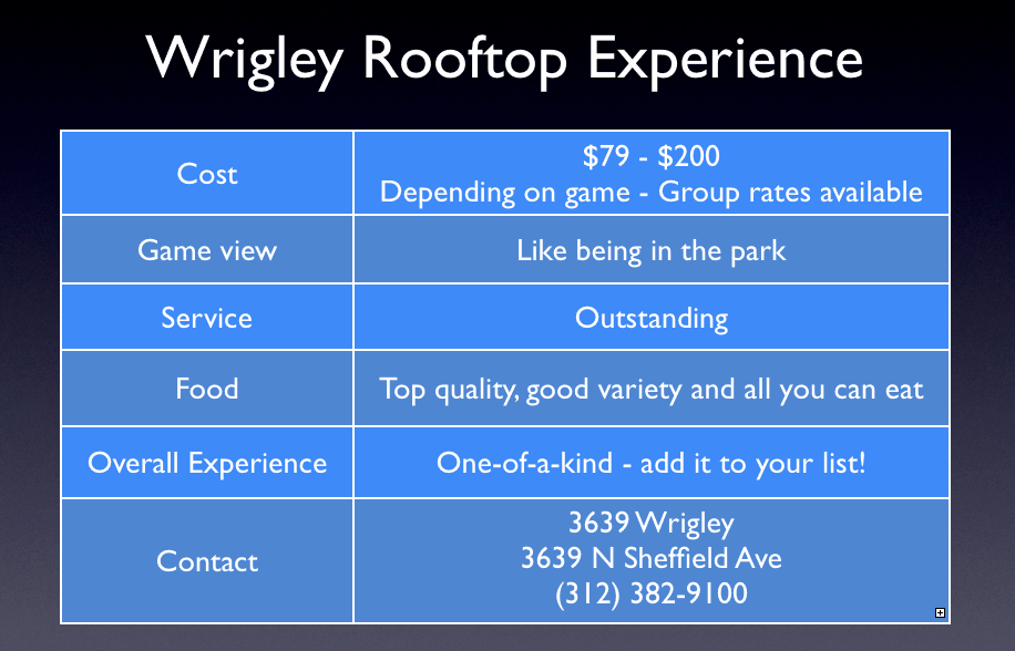 The Wrigley Rooftop Experience Chart