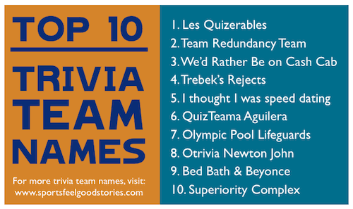 Top Ten trivia team names