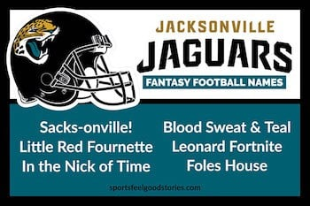 Jacksonville Jaguars Fantasy Football Team Names button