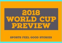 2018 World Cup Preview image