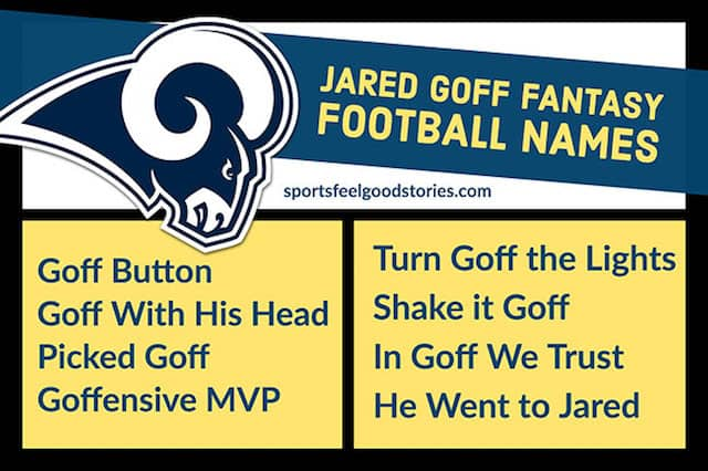 Fantasy football team names for Jared Goff image
