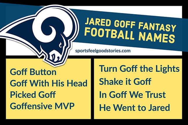 Jared Goff fantasy football names image