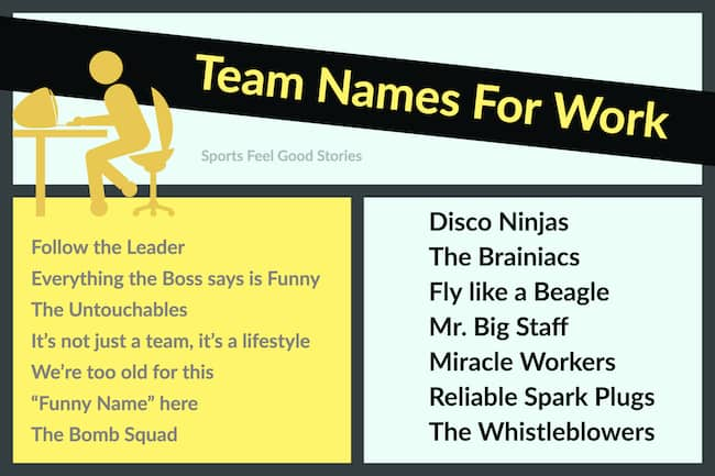 Funny Team Names For Work | Sports Feel Good Stories