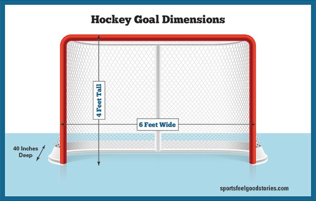 hockey goal dimensions diagram