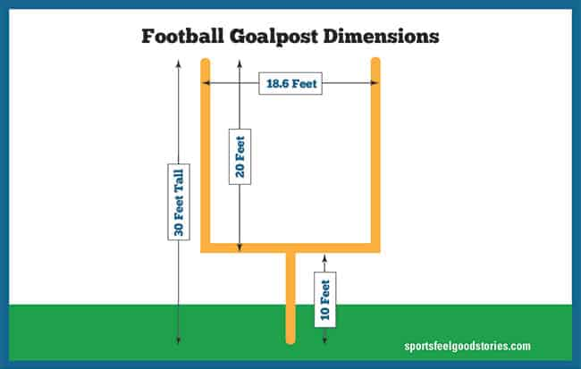 football goalpost dimensions image