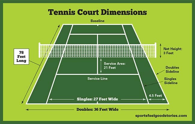 tennis court dimensions diagram