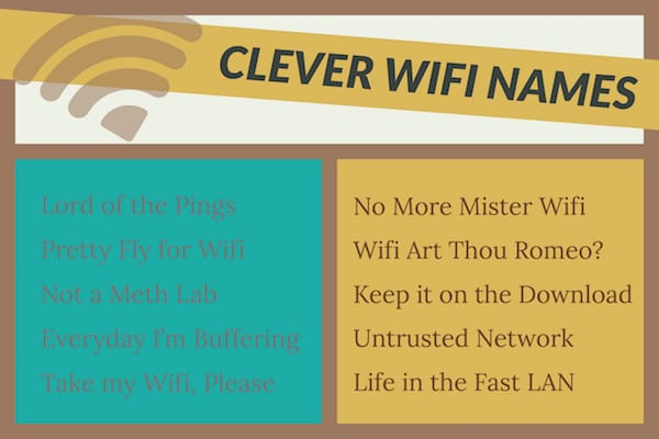 Good Wifi Naming Options image