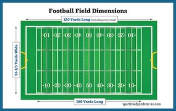 football field dimensions page button