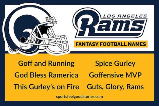 Best fantasy football names sorted by teams image