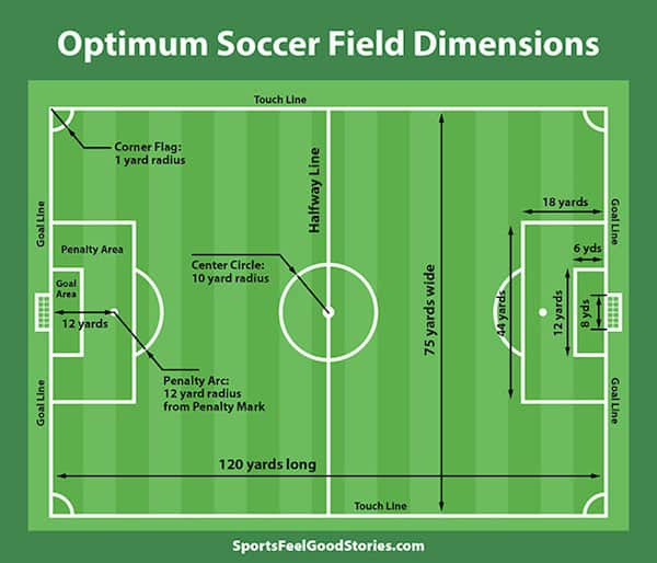 soccer field size image