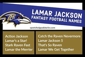 Lamar Jackson fantasy names button
