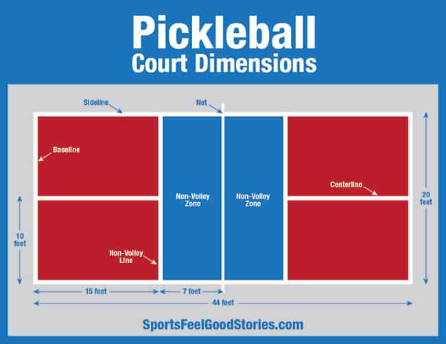 pickleball-court-dimensions-image