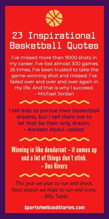 Inspirational basketball quotes link image