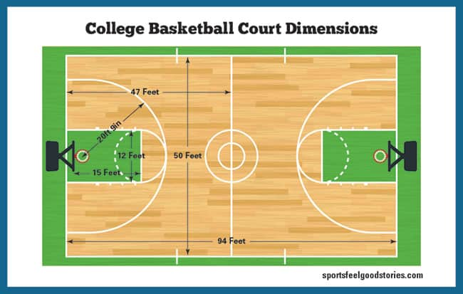 college-basketball-court-dimensions
