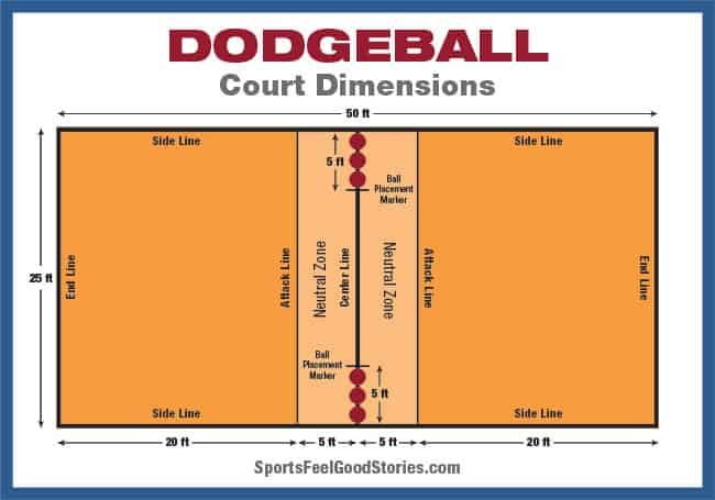 dodgeball court dimensions image