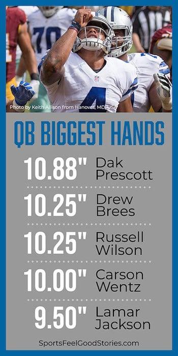 NFL Quarterbacks Biggest Hands Chart