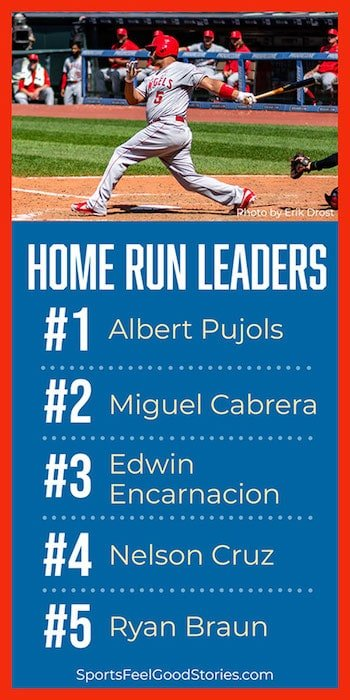 baseball home run leaders