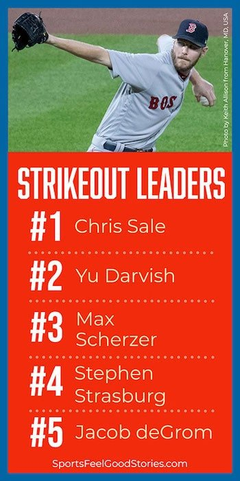 MLB strikeout leaders