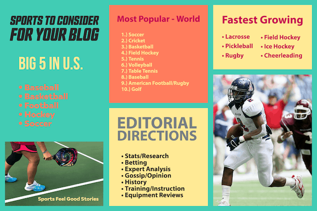Sports to Consider  - how to start a sports blog