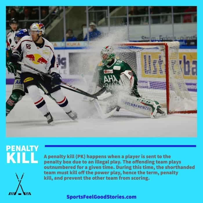 Penalty Kill definition