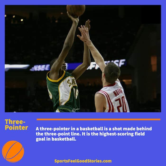 Three-Pointer in Basketball