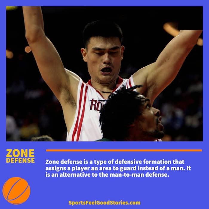 Zone Defense in Basketball