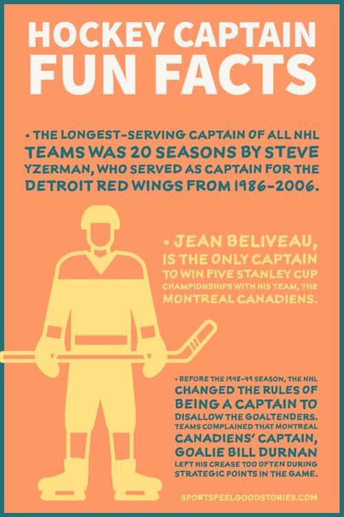 Hockey captain fun facts