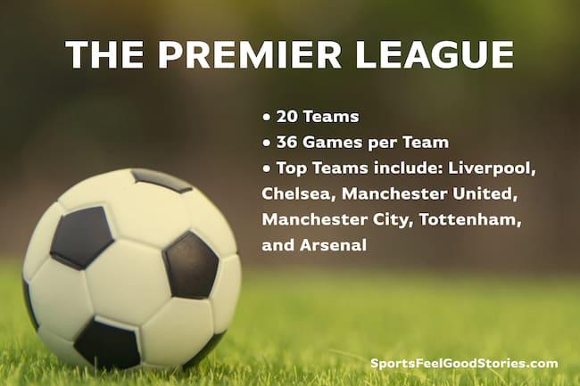 The Premier League Overview